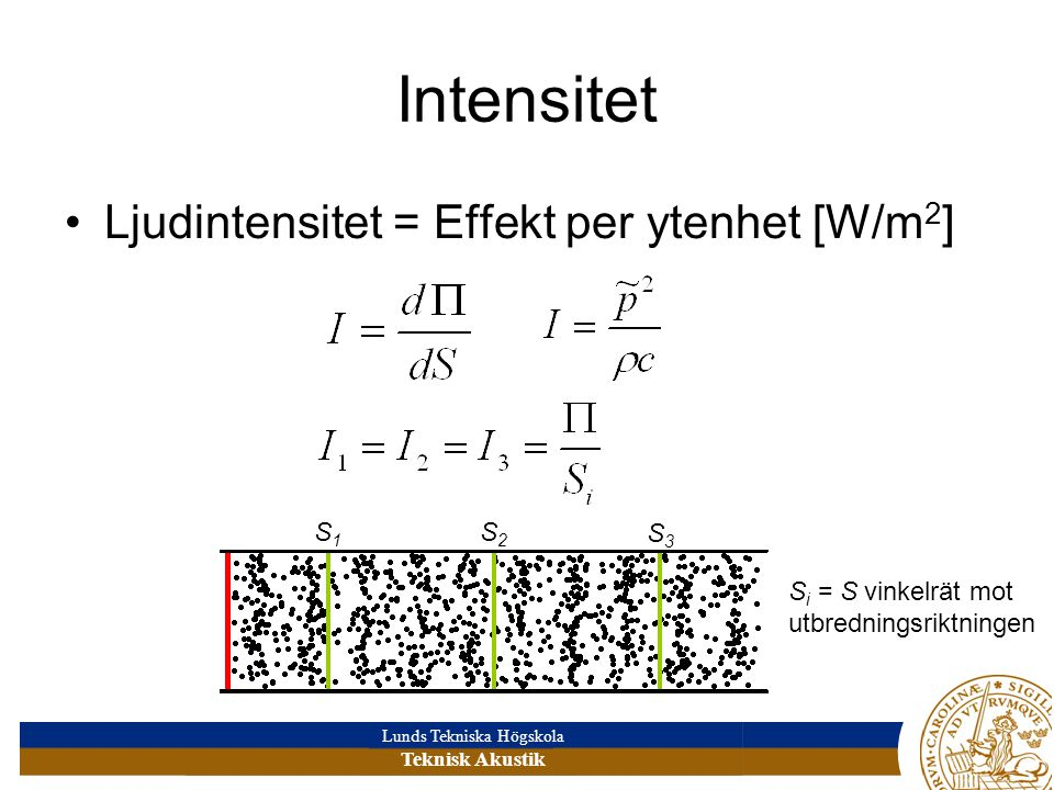 Intensitet Ljudintensitet = Effekt per ytenhet [W/m2] S1 S2 S3